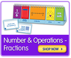 Numbers & Operations - Fractions