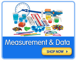Measurement & Data