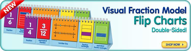 Visual Fraction Model Flip Chart