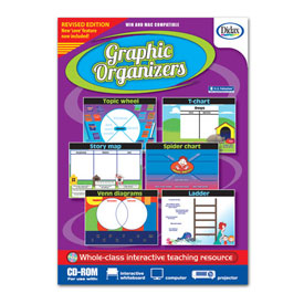 Graphic Organizers Interactive CD-ROM, Gr K-2