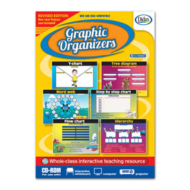Graphic Organizers Interactive CD-ROM, Gr 3-5