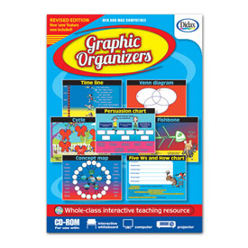 Graphic Organizers Interactive CD-ROM, Gr 6-8