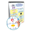 Common Core ELA Flip Chart Sets - Set of 6: Grades 1-6