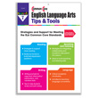 Common Core ELA Tips and Tools - Grade 7