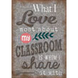 Home Sweet Classroom What I Love Most About My Classroom Positive Poster