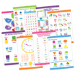 Early Learning Essentials Poster Set