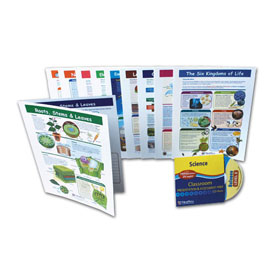 Science Visual Learning Guides™ Set - Grade 5