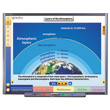 Earth's Atmosphere & Weather Multimedia Lesson - Single-User License