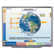 Earth's Climate Multimedia Lesson - Single-User License