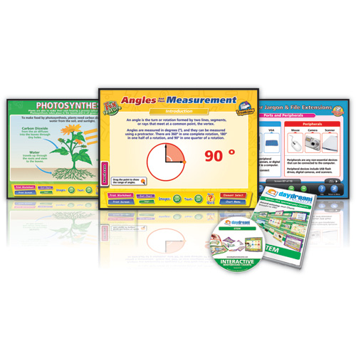 Middle High School Stem Iwb Chart Pack Site License