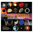 Solar System: A Visual Exploration of the Planets, Moons, & Other Heavenly Bodies that Orbit Our Sun