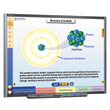 Atoms & Chemical Bonding Multimedia Lesson - Site License