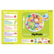 MyPlate Nutrition Magnetic Wall Stickers