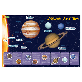 Solar System Magnetic Wall Stickers