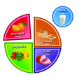 MyPlate Spanish/English Instructional Accents