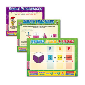 Fractions, Decimals, Percentages Interactive Whiteboard Chart Set