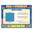 Area and Perimeter Whiteboard Charts CD-ROM