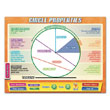Circle Properties Whiteboard Chart CD-ROM