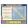 Multiplication Whiteboard Chart CD-ROM