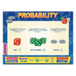 Probability Whiteboard Chart CD-ROM