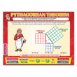 Pythagorean Theorem Whiteboard Chart CD-ROM