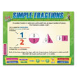 Simple Fractions Whiteboard Chart CD-ROM