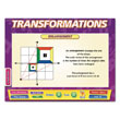 Transformations Whiteboard Chart CD-ROM