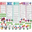 The Math GNOMe Common Core Classroom Management System - Grade 3