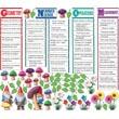 The Math GNOMe Common Core Classroom Management System - Grade 4