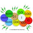 Sensational Math™ Place Value Demonstration Discs - 10-Value Jumbo Magnetic: Set of 200