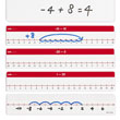 Number Line - Negative/Positive: Set of 45
