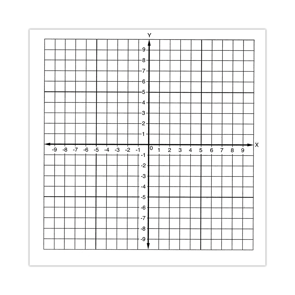 Graph Paper Stickers, Number Axis (Numbered  10 To +10) (Roll Of 500)