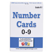 Number Cards, Black Numerals 0-9