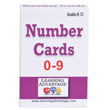 Number Cards, Red Numerals 0-9