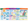 Ratios, Decimals & Percents Bulletin Board Chart Set - Set of 7