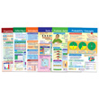 Data, Graphs & Probability Bulletin Board Chart Set - Set of 6