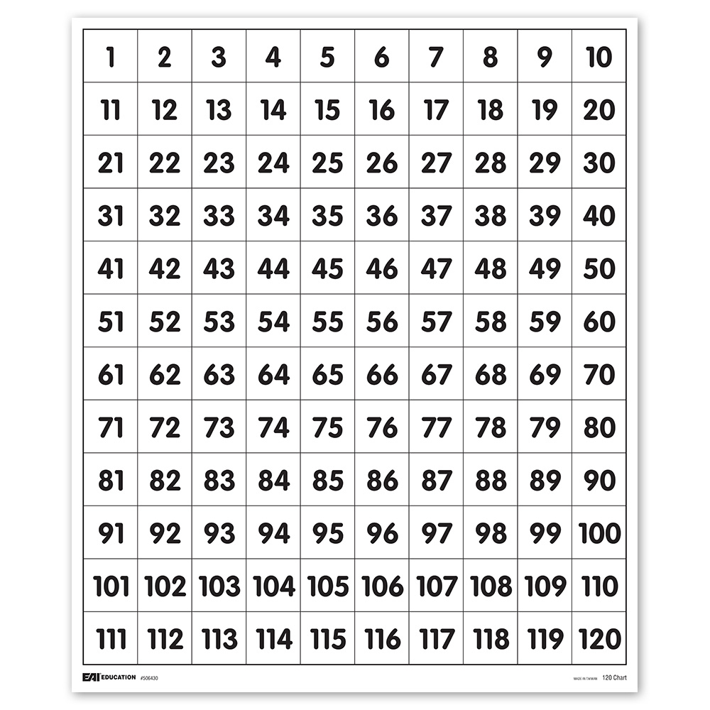 """120 Chart: 26"""" x 31"""" - Counting, Sorting & Patterning ..."""