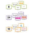 Multiplication Visual Model Match-Ups