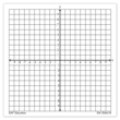 Graph Paper Sticky Note Pads, Numbered Axis -10 to +10: Set of 4
