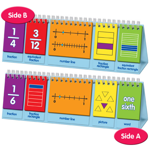Visual Fraction Model Flip Chart: Demonstration - Common Core ...