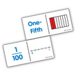 Visual Fraction Dominoes