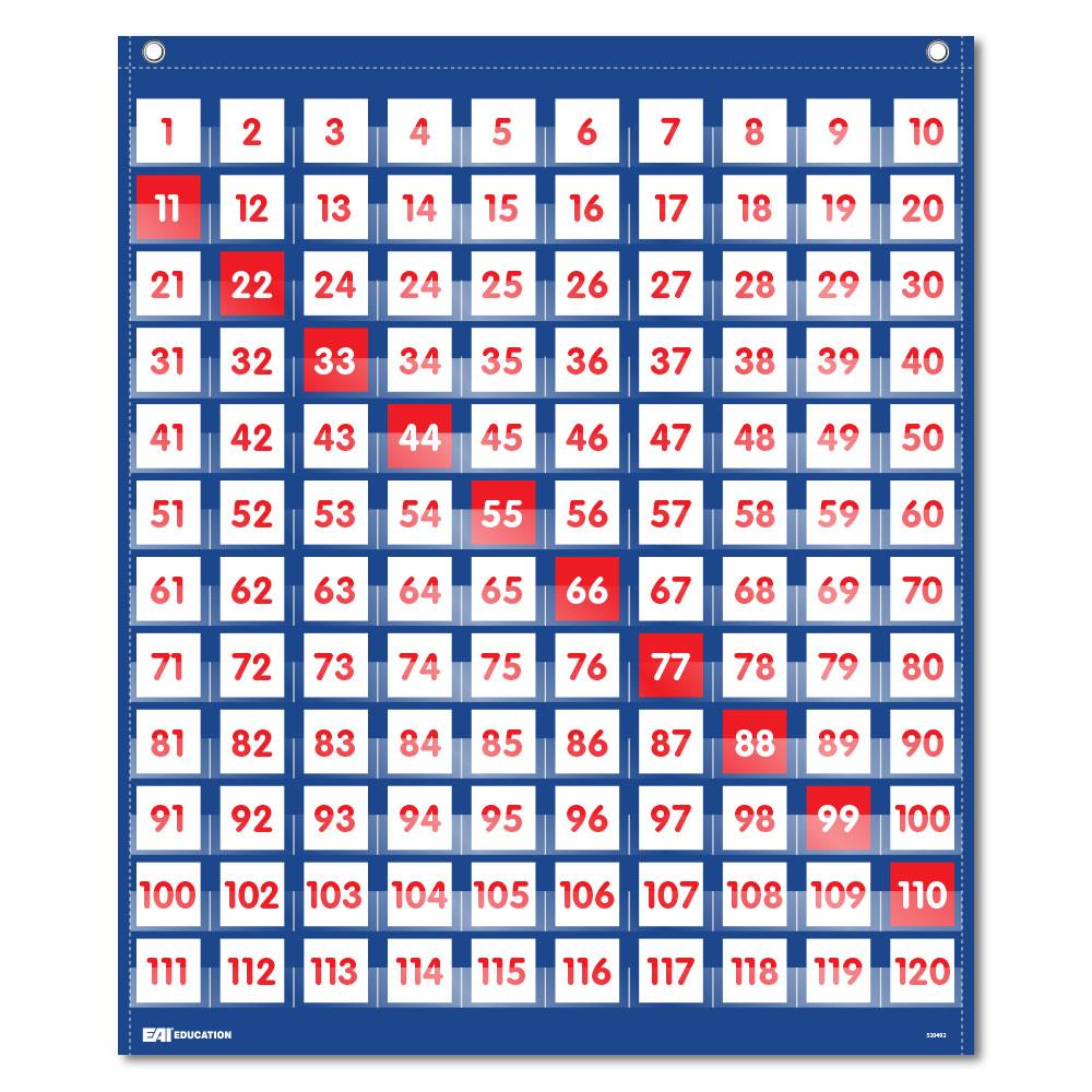 120 Pocket Chart Classroom Resources Amp Supplies Eai
