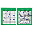 Dry-Erase Multiplication Tables 1-10: Set of 30