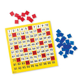 Hundred Number Board Set
