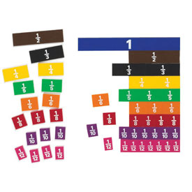 Fraction Tiles without Tray: Numbered - Set of 51