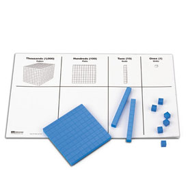 Base Ten Place Value Chart - Set of 25