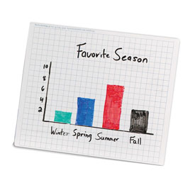 "Centimeter Grid Dry-Erase Boards: 9""x12"" Flexible Double-Sided Set of 30"