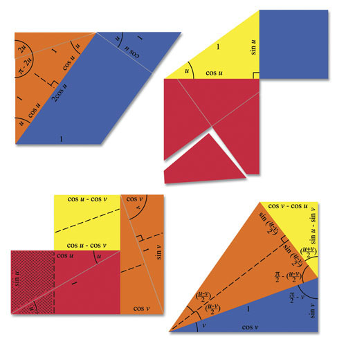 Hands-on Trigonometry Proofs - Math Manipulatives, Supplies ...