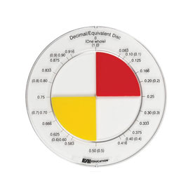 Decimal Equivalency Discs - Set of 6