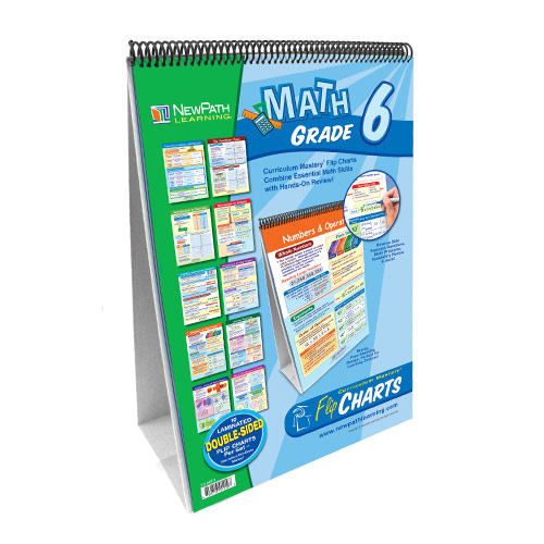 how to create mastery in maths classroom